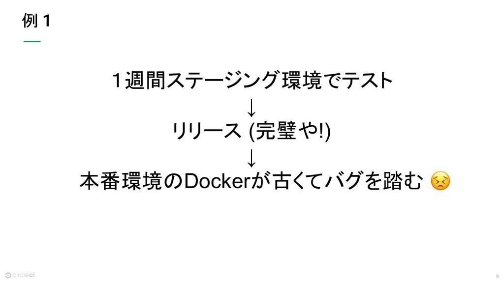 9 例 1週間ステージング環境でテスト ↓ リリース (完璧や!) ↓ 本番環境のDocker...