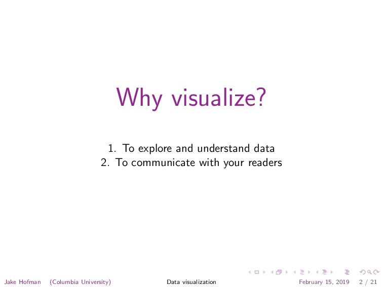 Why visualize? 1. To explore and understand dat...