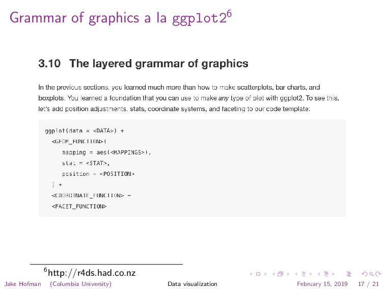 Grammar of graphics a la ggplot26 6http://r4ds....