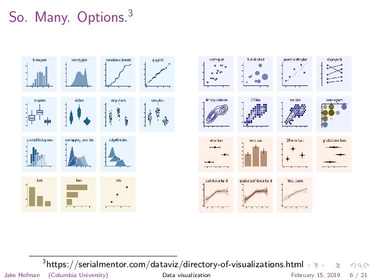 So. Many. Options.3 3https://serialmentor.com/d...