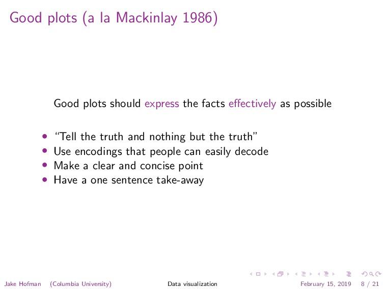 Good plots (a la Mackinlay 1986) Good plots sho...