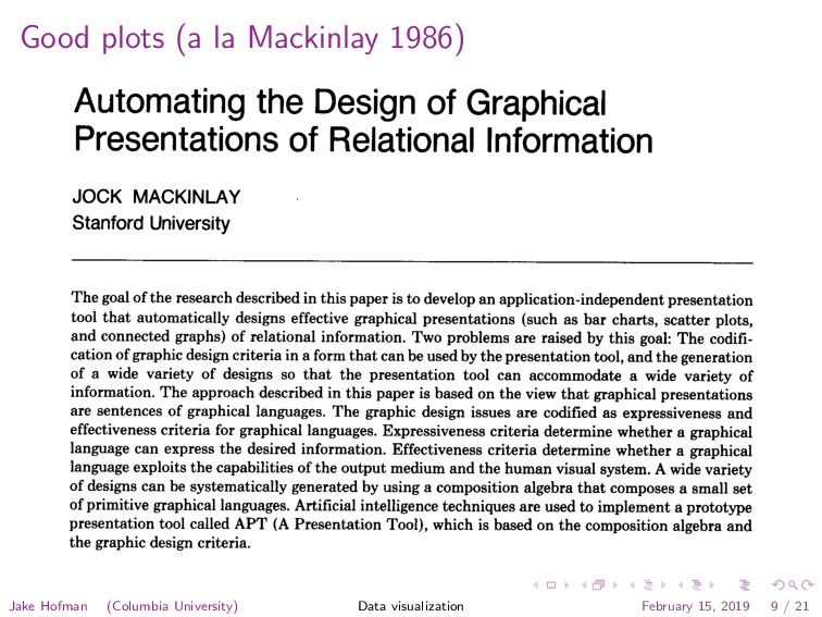 Good plots (a la Mackinlay 1986) Automating the...