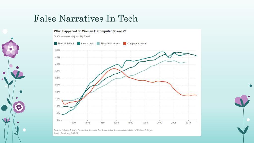 False Narratives In Tech