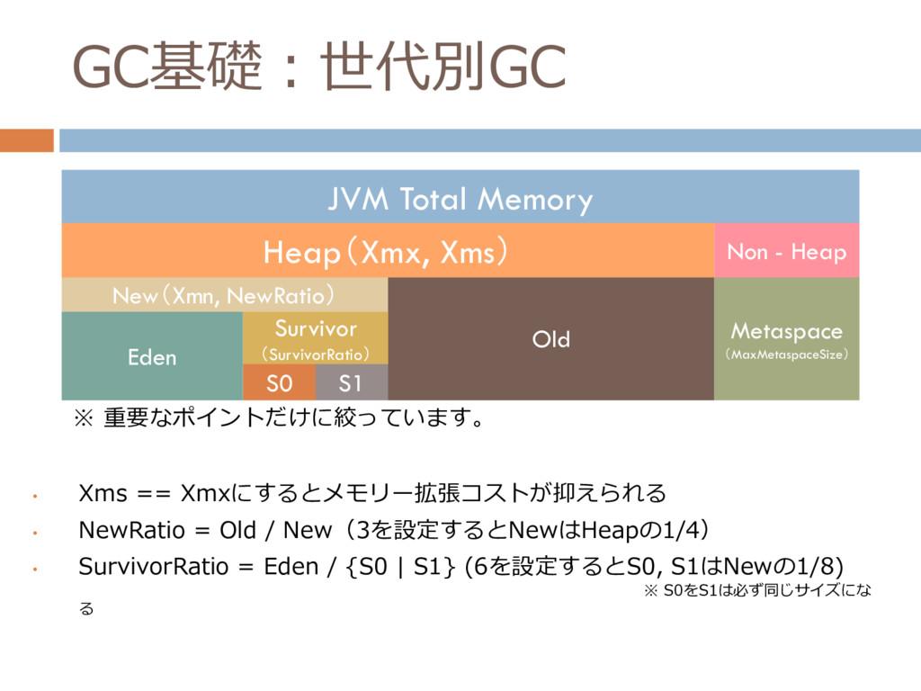 GC基礎:世代別GC • Xms == Xmxにするとメモリー拡張コストが抑えられる • Ne...