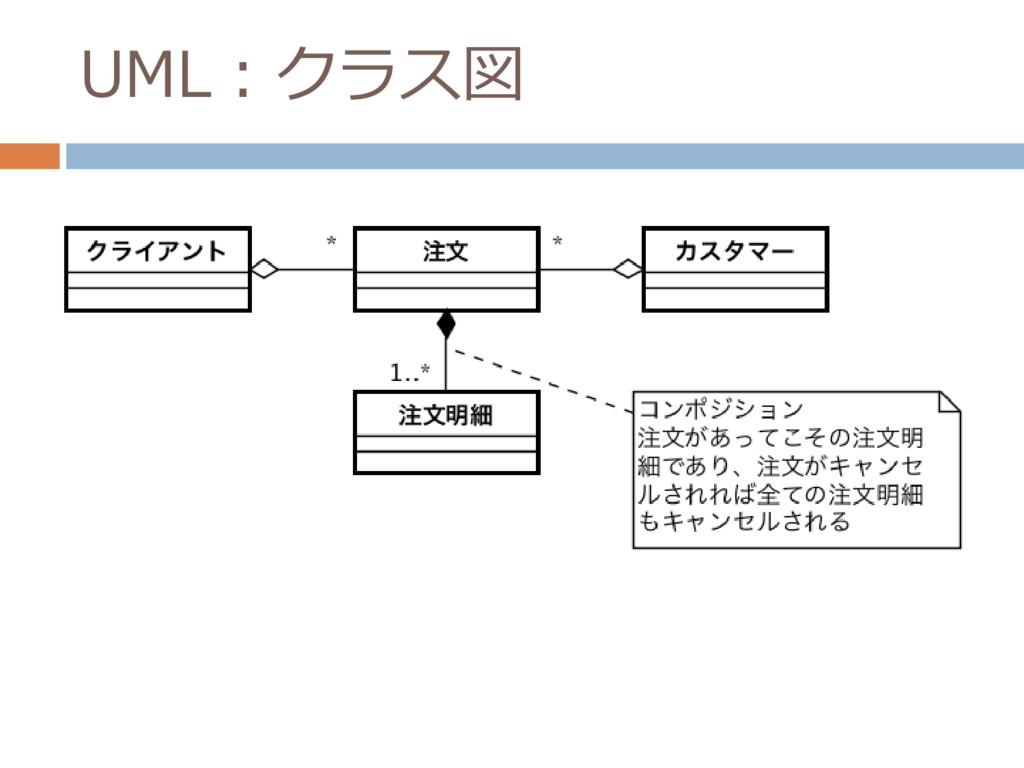 UML:クラス図