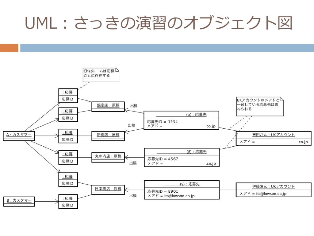 UML:さっきの演習のオブジェクト図