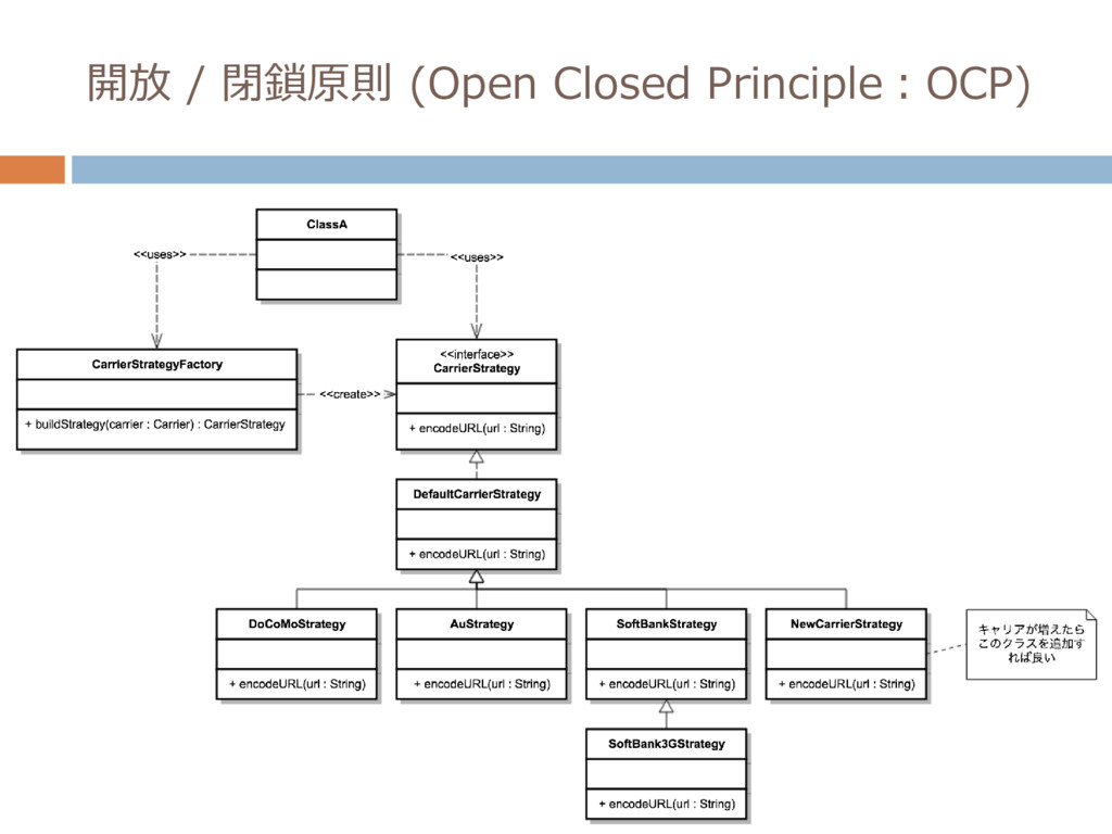 開放 / 閉鎖原則 (Open Closed Principle:OCP)