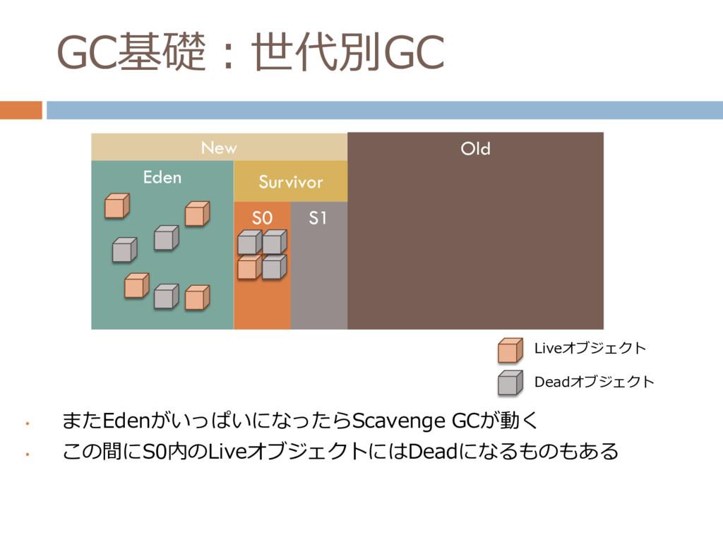 GC基礎:世代別GC • またEdenがいっぱいになったらScavenge GCが動く • こ...