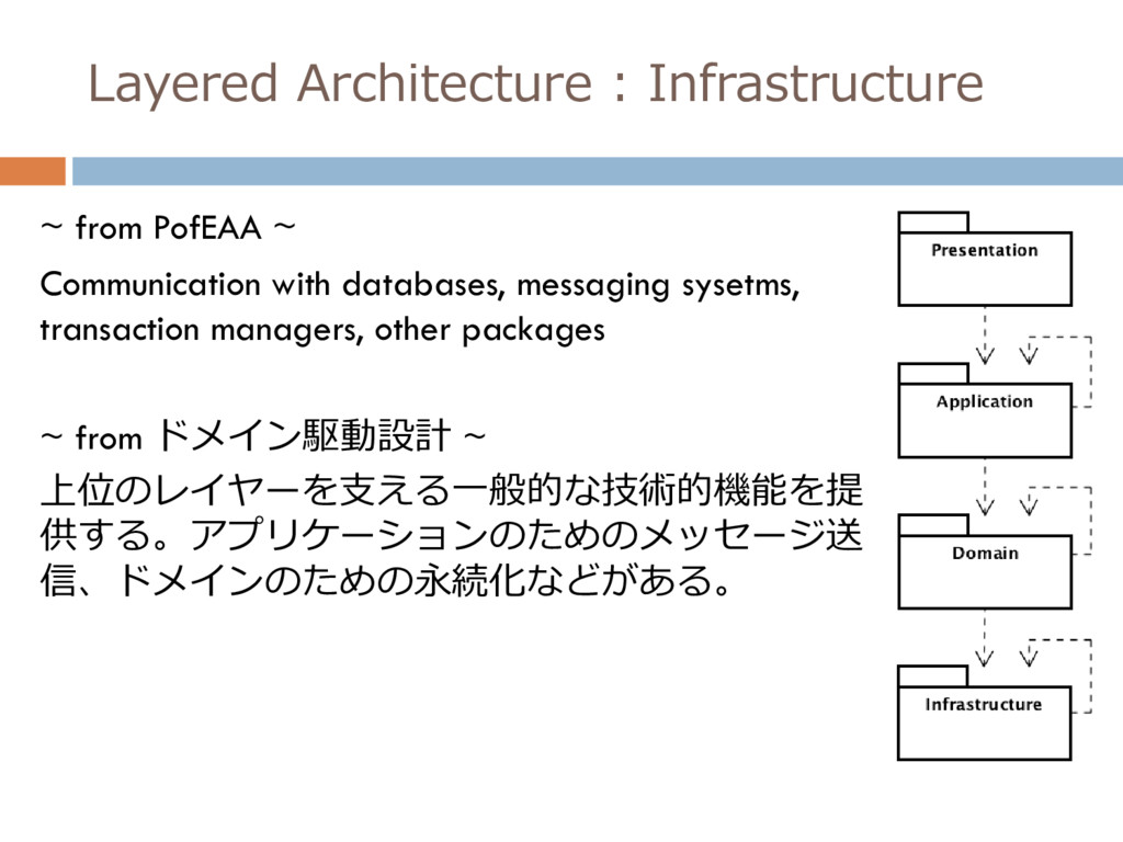 ~ from PofEAA ~ Communication with databases, m...