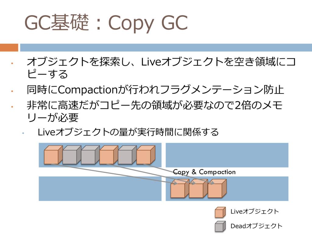 GC基礎:Copy GC • オブジェクトを探索し、Liveオブジェクトを空き領域にコ ピーす...