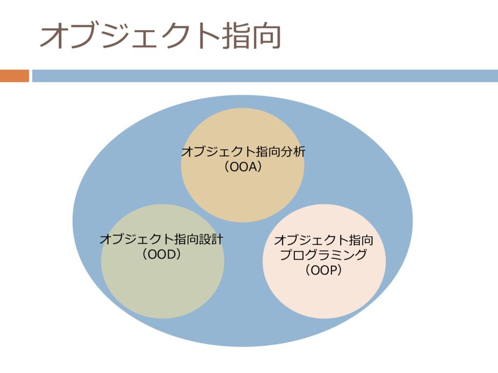 オブジェクト指向 オブジェクト指向分析 (OOA) オブジェクト指向設計 (OOD) オブジェ...