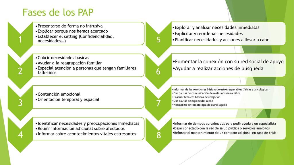 Fases de los PAP 1 •Presentarse de forma no int...