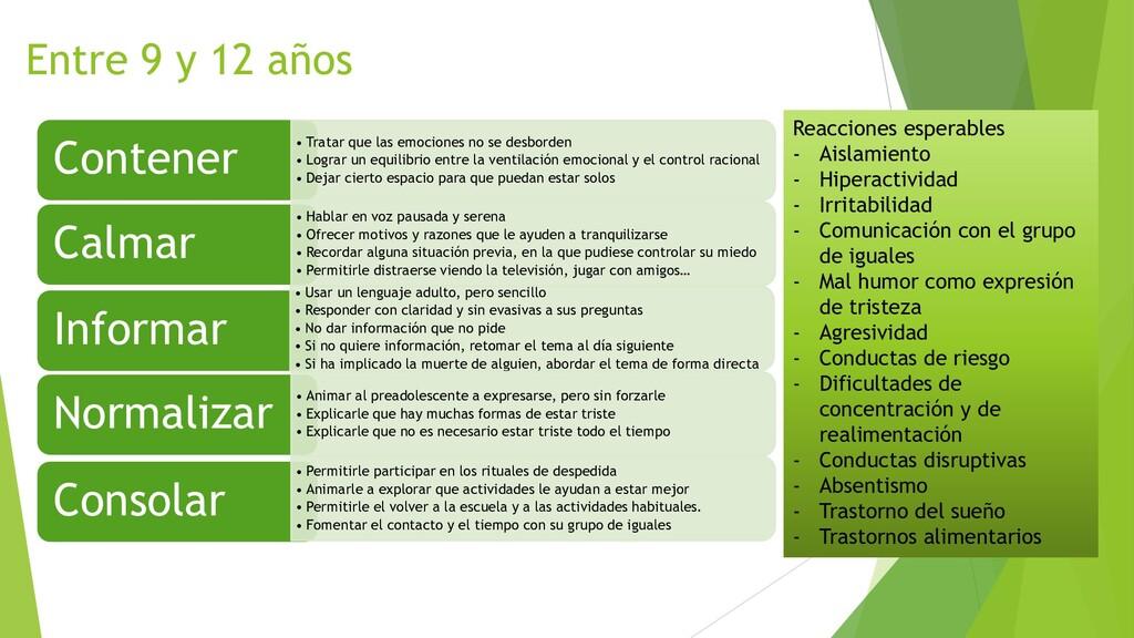 Contener Calmar Informar Normalizar Consolar • ...