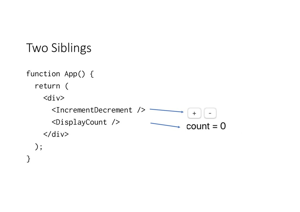 Two Siblings function App() { return ( <div> <I...