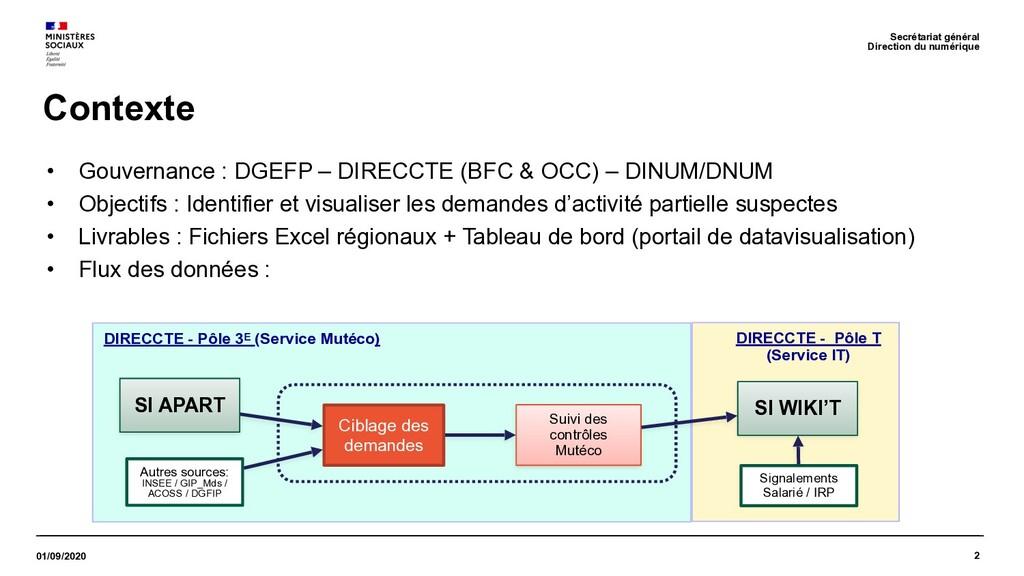 Secrétariat général Direction du numérique 2 01...