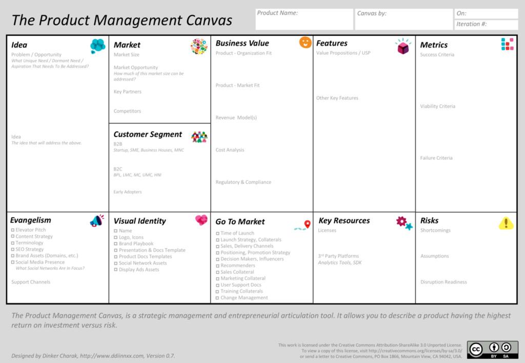 http://www.ddiinnxx.com/product-management-canv...