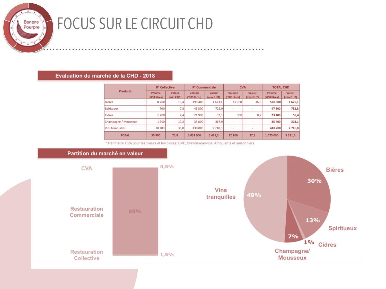 #II – L'ACHAT D'UN PRODUIT SPECIFIQUE: LE VIN 21