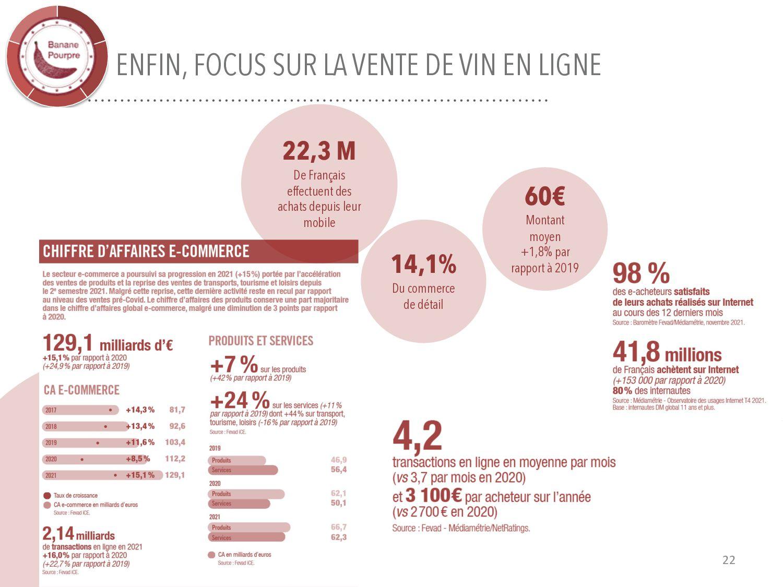 L'UNIVERS DES BOISSONS ALCOOLISÉES L'univers de...