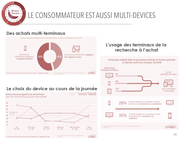 FOCUS SUR LE CIRCUIT CHD