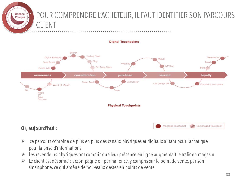 #III – LE DIGITAL ET LES NOUVEAUX PARCOURS D'AC...
