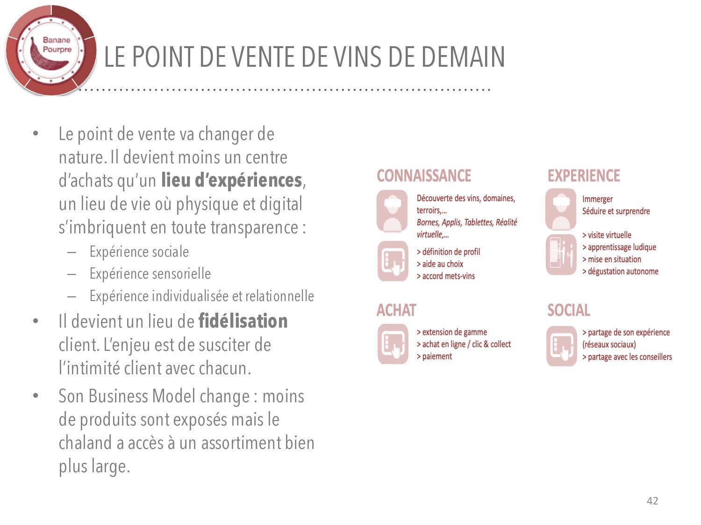 EXEMPLE : RÉSERVATION D'UN SÉJOUR 42