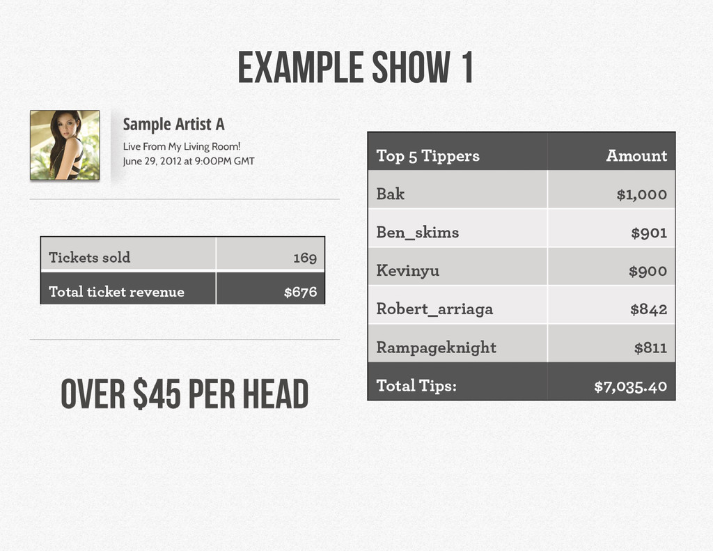 eXAMPLE SHOW 1