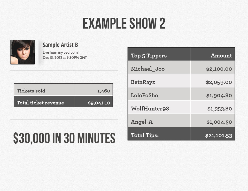 eXAMPLE SHOW 2