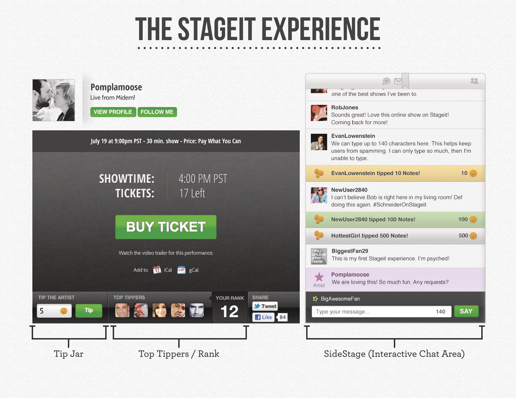 the stageit experience SideStage (Interactive C...