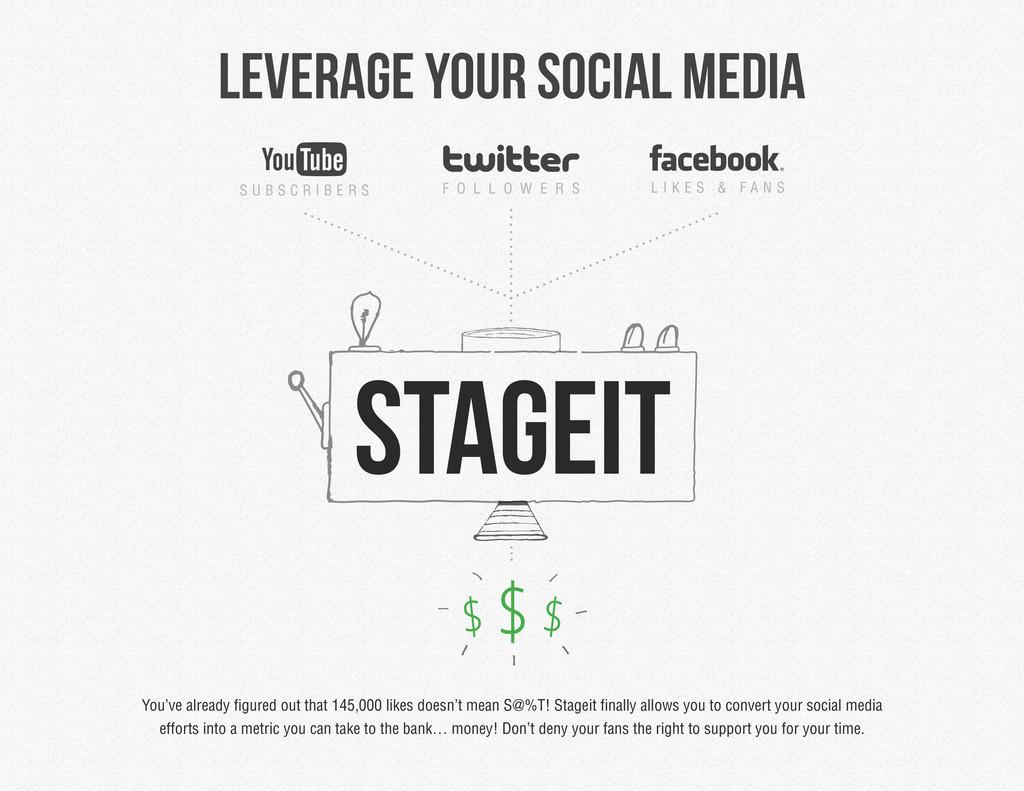 leverage your social media You've already figur...