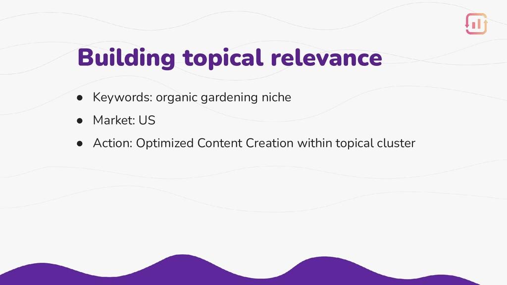 ● Keywords: organic gardening niche ● Market: U...