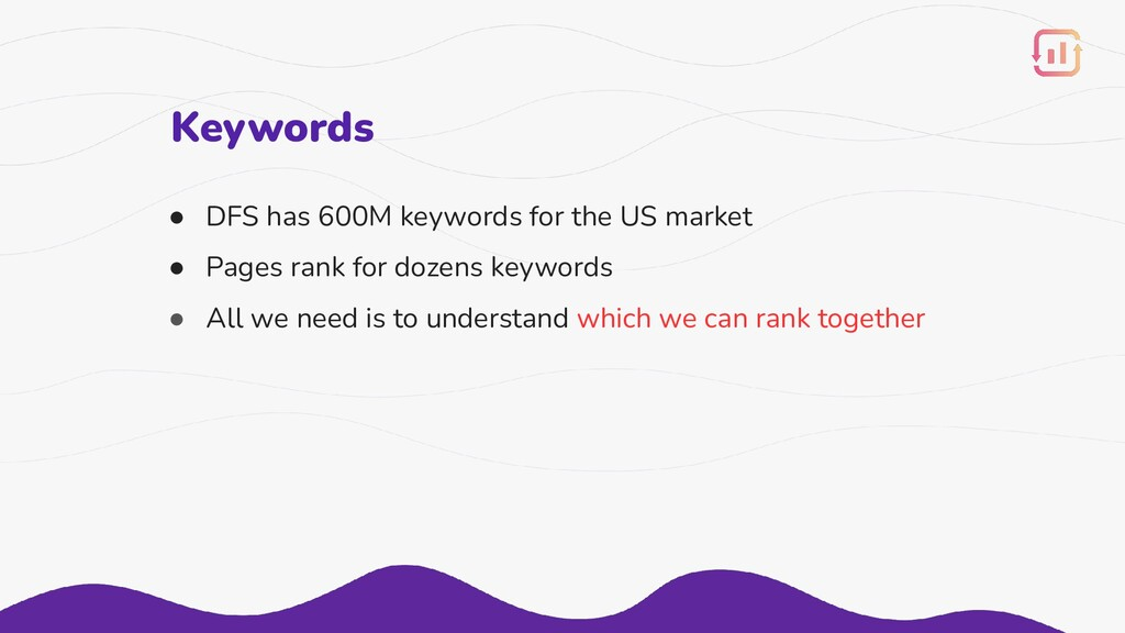 Keywords ● DFS has 600M keywords for the US mar...