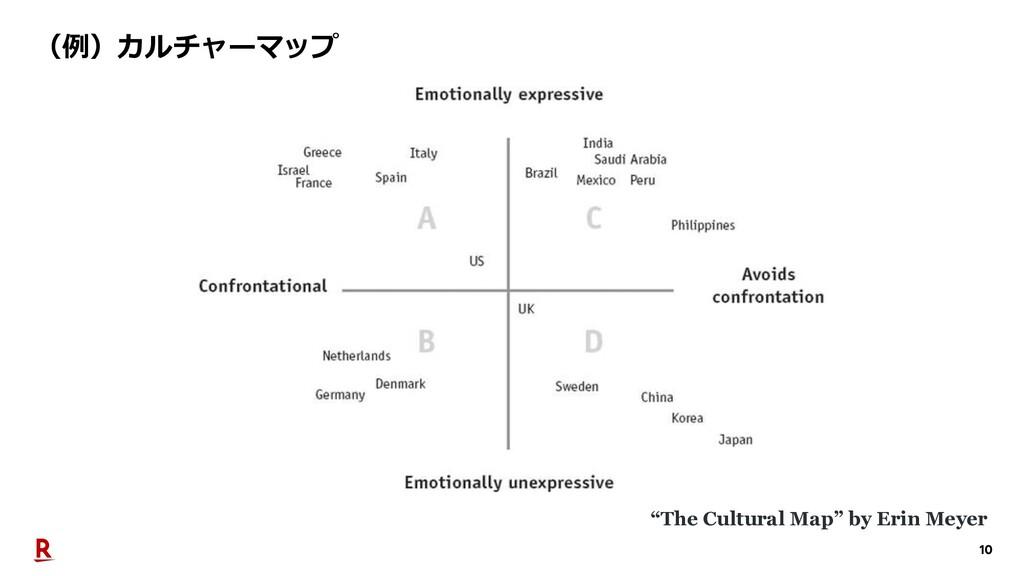 """10 (例)カルチャーマップ """"The Cultural Map"""" by Erin Meyer"""