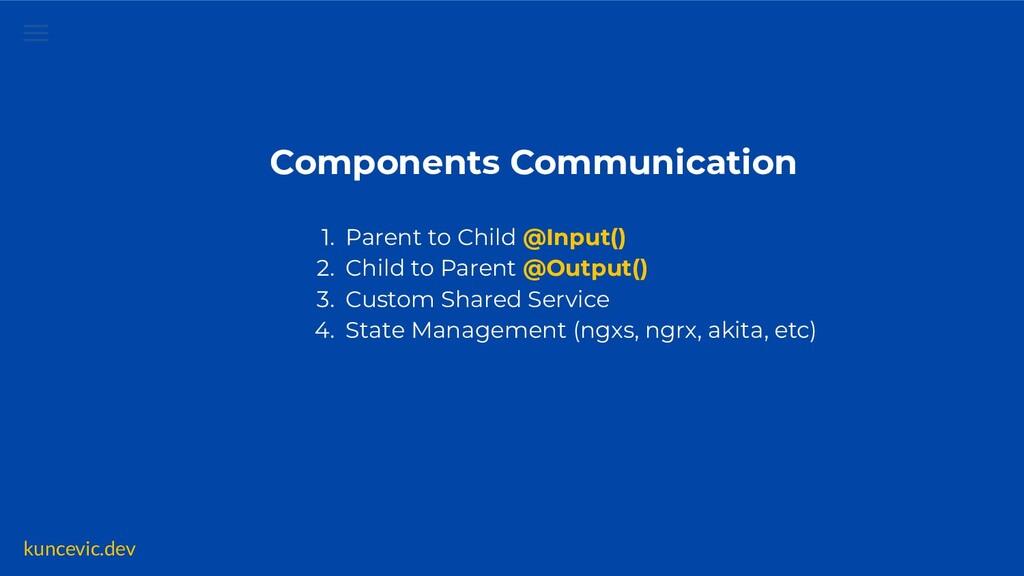kuncevic.dev Components Communication 1. Parent...