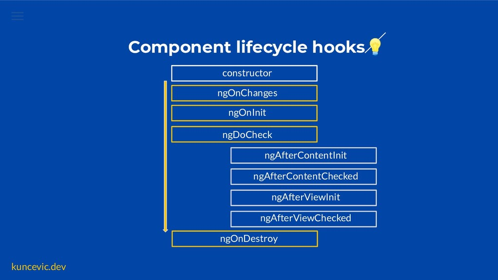 kuncevic.dev Component lifecycle hooks construc...