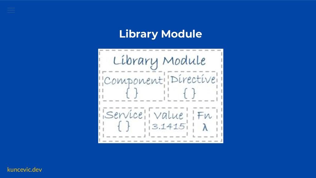 kuncevic.dev Library Module