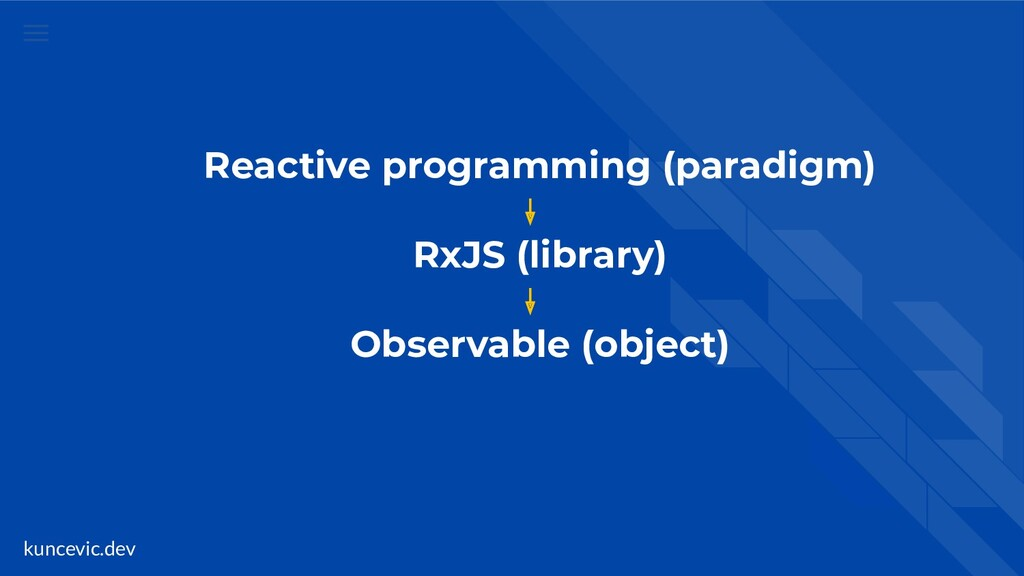 kuncevic.dev Reactive programming (paradigm) Rx...