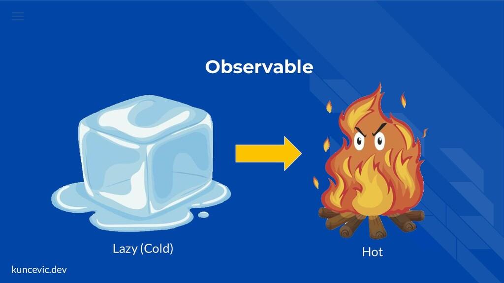 kuncevic.dev Observable Lazy (Cold) Hot