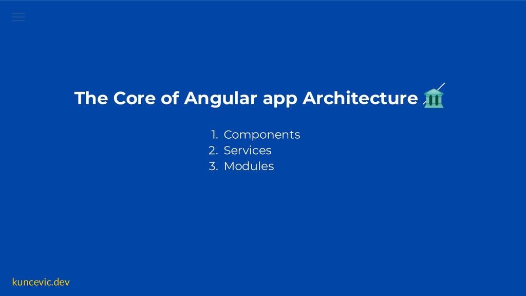 kuncevic.dev The Core of Angular app Architectu...