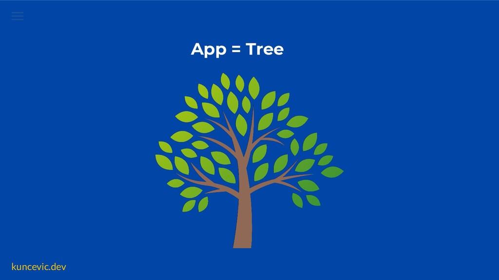kuncevic.dev App = Tree