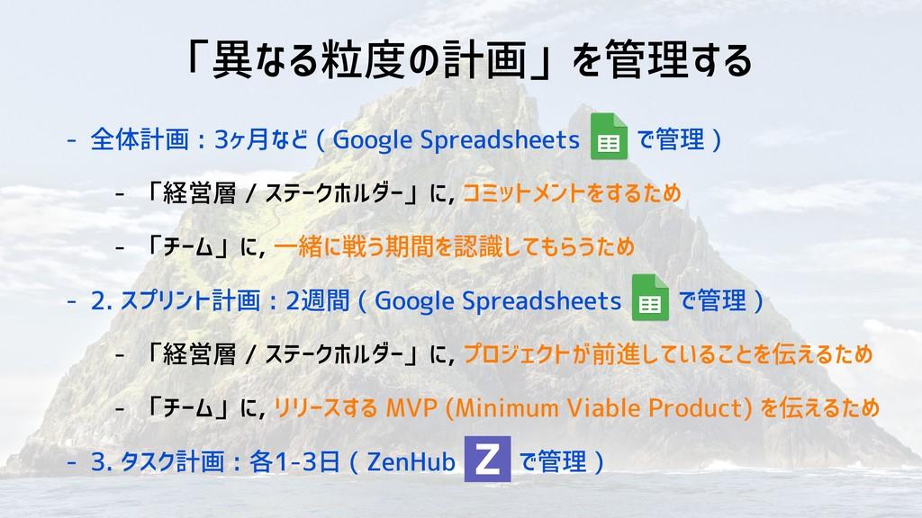 「異なる粒度の計画」を管理する - 全体計画 : 3ヶ月など ( Google Spreads...