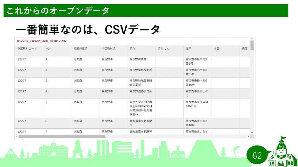 62 これからのオープンデータ 一番簡単なのは、CSVデータ