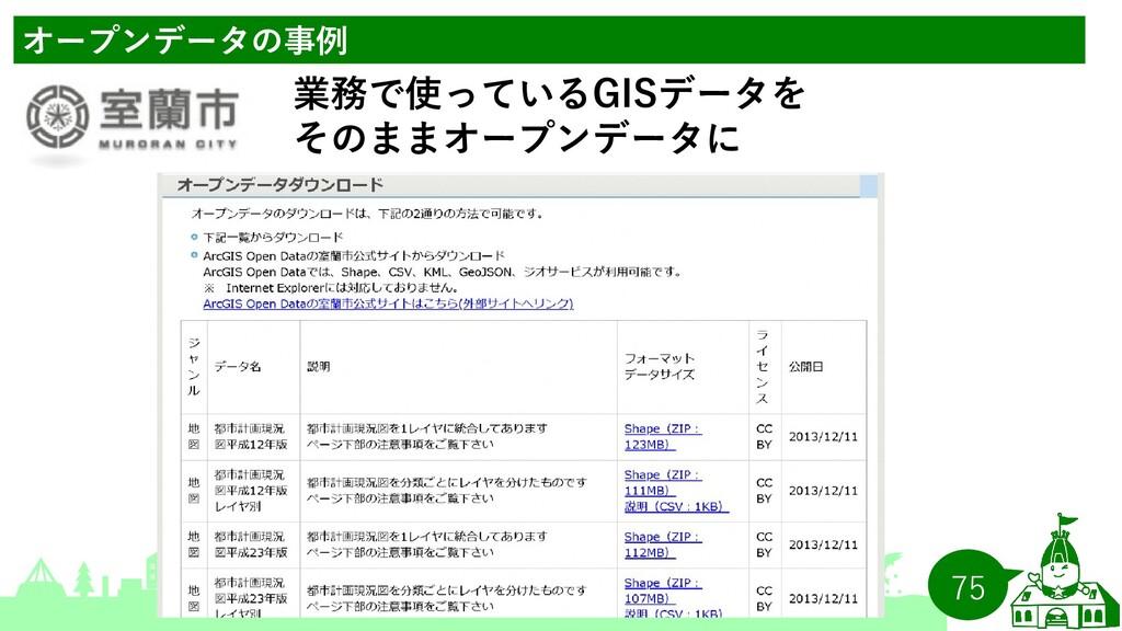 75 オープンデータの事例 業務で使っているGISデータを そのままオープンデータに