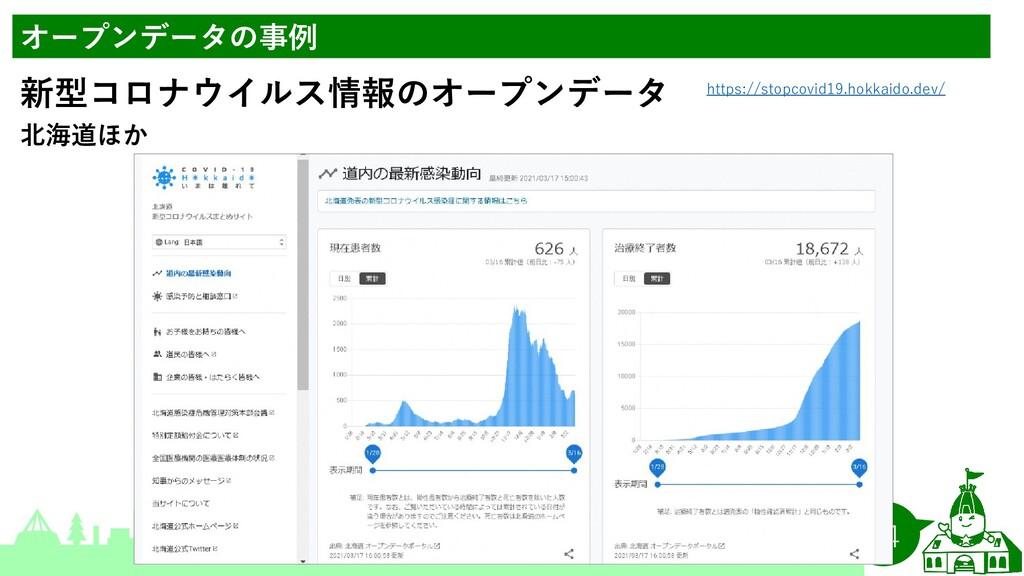 84 オープンデータの事例 北海道ほか 新型コロナウイルス情報のオープンデータ https:/...