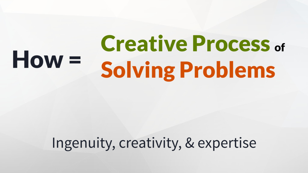 Creative Process of Solving Problems How = Inge...