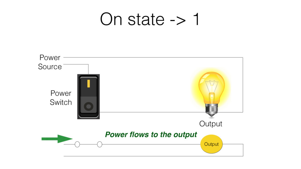On state -> 1 Power Switch Output Power Source ...