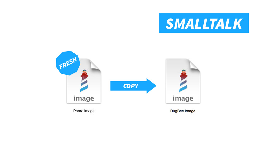 Smalltalk SMALLTALK COPY Pharo.image FRESH