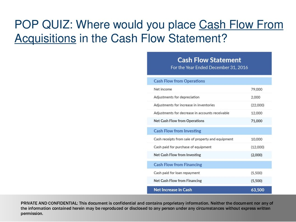 POP QUIZ: Where would you place Cash Flow From ...
