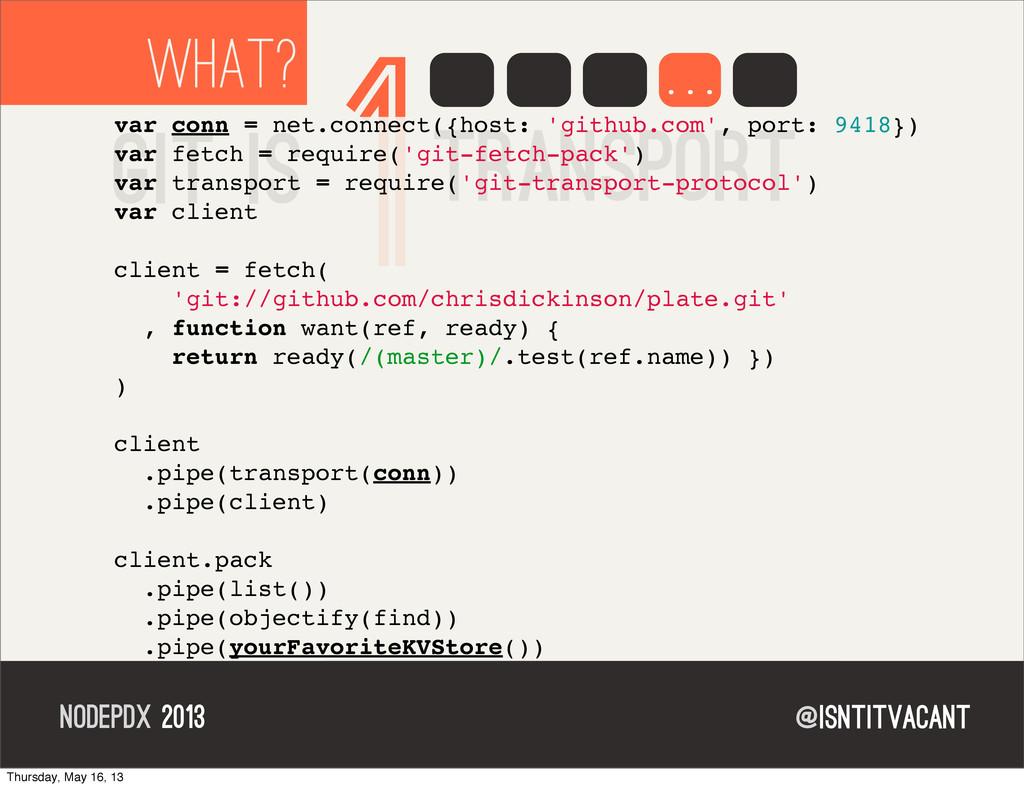 @isntitvacant NODEPDX 2013 WHAT? GIT IS 1TRANSP...