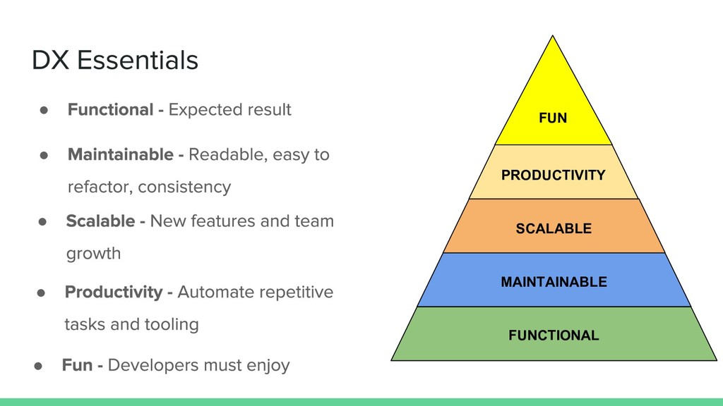 ● FUNCTIONAL MAINTAINABLE SCALABLE PRODUCTIVITY...