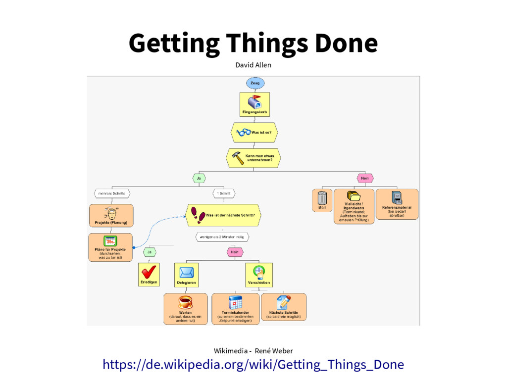 Getting Things Done David Allen Wikimedia - Ren...